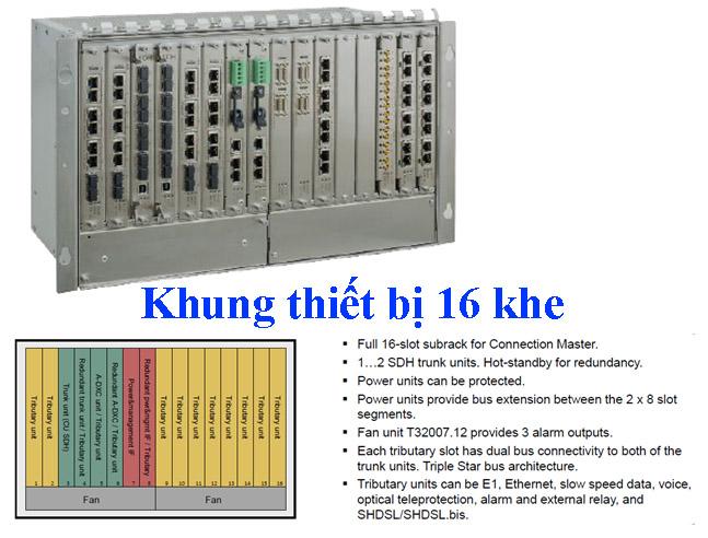 Thiet bi Connection Master-2